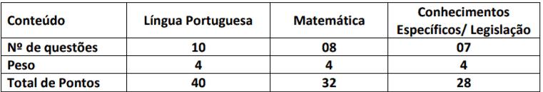p1 - Processo seletivo Jaguariúna - SP: Inscrições encerradas