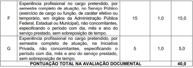 p2 4 - Processo Seletivo Prefeitura de Teolândia-BA: Inscrições encerradas