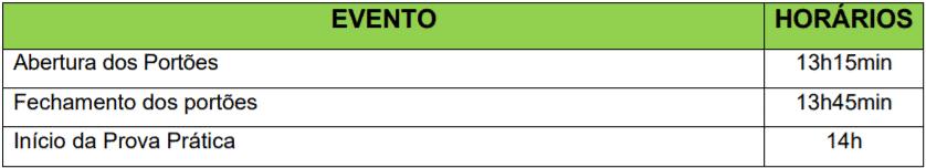 pp1 - Prefeitura de São Martinho – SC: Inscrições abertas Salários de até R$ 11.077,21