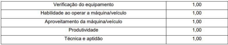 pratica 2  - Processo Seletivo Novo Horizonte SC: Inscrições encerradas