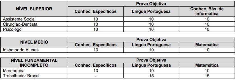prova 5 - Concurso Prefeitura de Lucianópolis SP: inscrições abertas