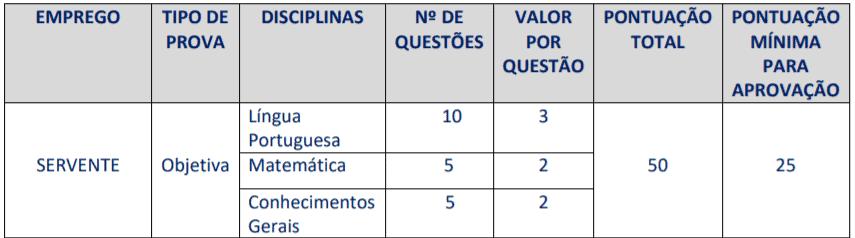 prova 7 - Processo Seletivo COMDEP Paracambi RJ: Inscrições Abertas