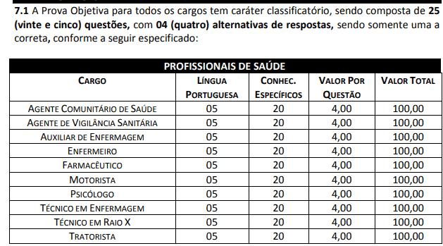 prova objetiva 1 - Concurso Bodoquena MS: Salário de até R$ 3 mil. INSCRIÇÕES ABERTAS!