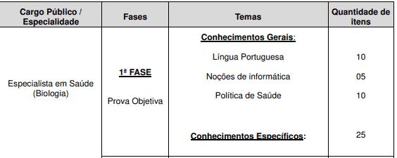 prova objetiva - Concurso Prefeitura de Guarulhos SP: Inscrições Abertas para Especialista em Saúde