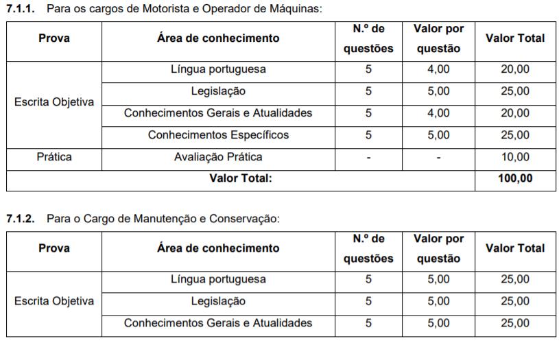 provas ob - Processo Seletivo Novo Horizonte SC: Inscrições encerradas