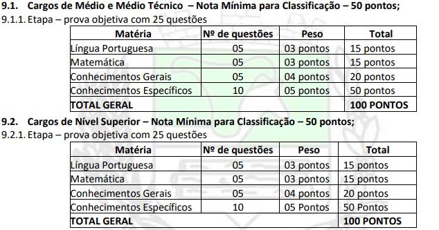provas - Concurso Itaúba MT: Salário de até 6 mil. INSCRIÇÕES ENCERRADAS
