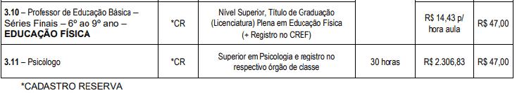 r - Concurso da Prefeitura de Tapiratiba SP: Inscrições abertas