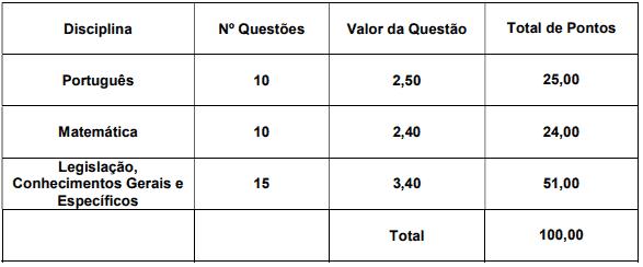 s - Concurso da Prefeitura de Altas Pedras RS: Inscrições abertas