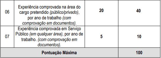 sel 2 - Processo Seletivo Prefeitura de Catalão GO: Inscrições Abertas!