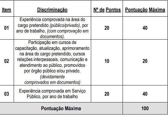 selecao fundamental - Processo Seletivo Prefeitura de Catalão GO: Inscrições Abertas!