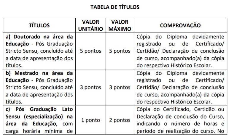 t1 2 - Processo Seletivo SEDUC Jaguariúna SP: Inscrições Abertas