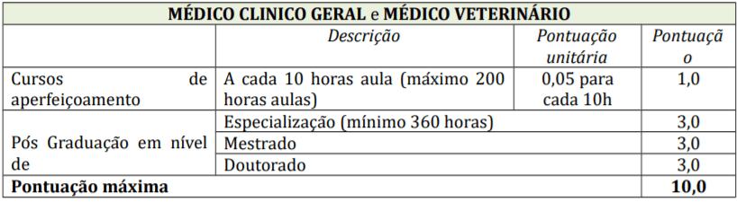 t1 4 - Concurso Prefeitura Vidal Ramos SC: Salários de até R$15 mil!