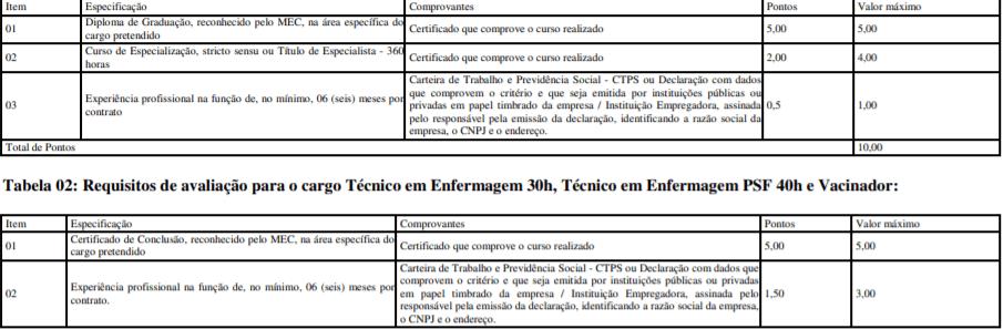 t1 5 - Processo Seletivo Prefeitura de Pimenta Bueno-RO: Inscrições encerradas 21 vagas na saúde