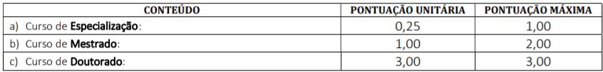 t1 7 - Processo seletivo Prefeitura de Verdejante – PE: Até R$15mil