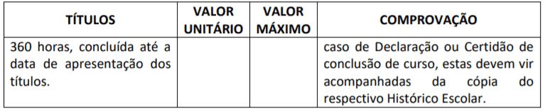 t2 2 - Processo Seletivo SEDUC Jaguariúna SP: Inscrições Abertas