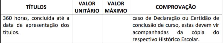 titulo 2 1 - Processo seletivo Jaguariúna - SP: Inscrições encerradas