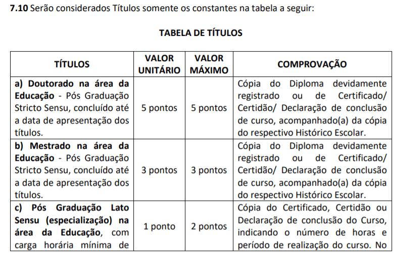 titulo 3 - Processo seletivo Jaguariúna - SP: Inscrições encerradas