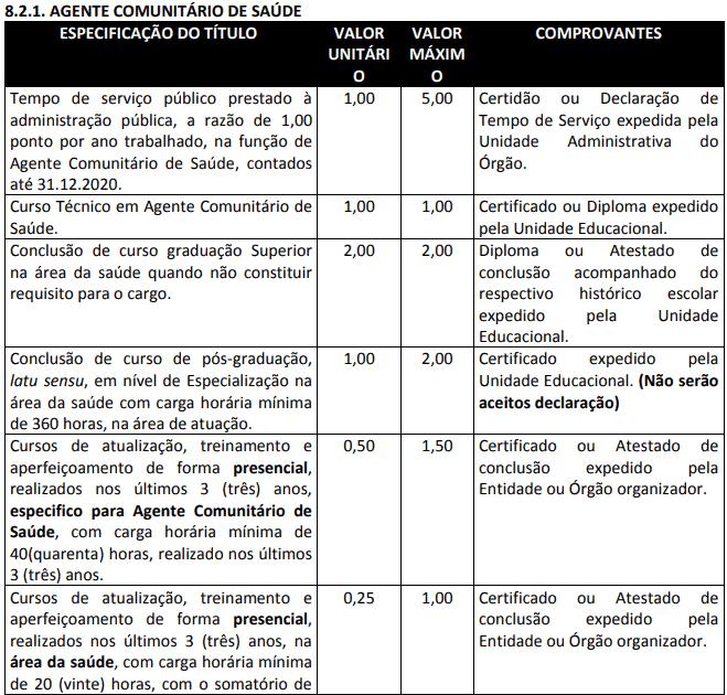 titulo - Concurso Bodoquena MS: Salário de até R$ 3 mil. INSCRIÇÕES ABERTAS!