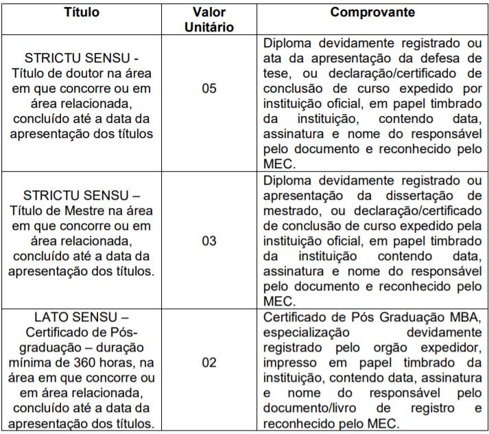 titulod - Processo seletivo Prefeitura de Guatapará: Inscrições Abertas