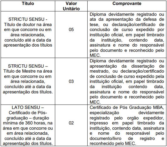 titulos  - Processo seletivo Prefeitura de Taiaçu - SP: Inscrições abertas!