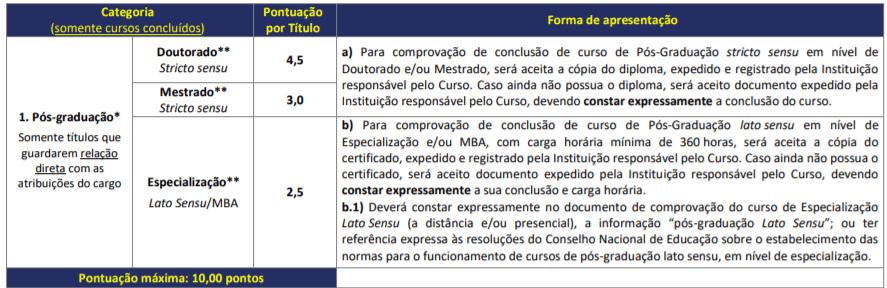 titulos 3 - Processo seletivo Prefeitura de Maripá – PR: Até R$9,8mil