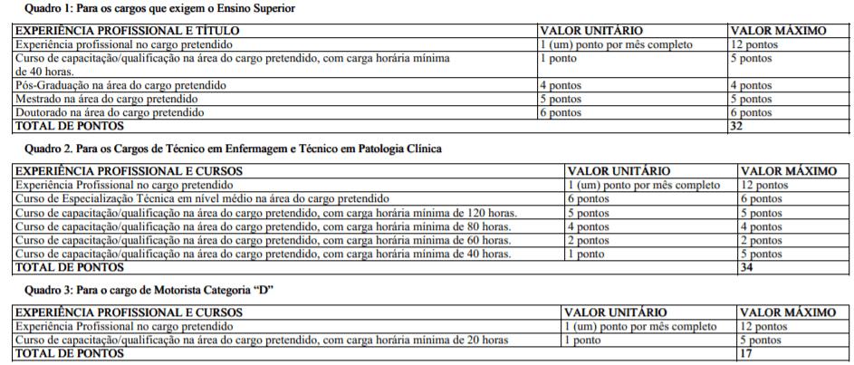 titulos 6 - Processo Seletivo Prefeitura de Presidente Figueiredo-AM: SAIU EDITAL