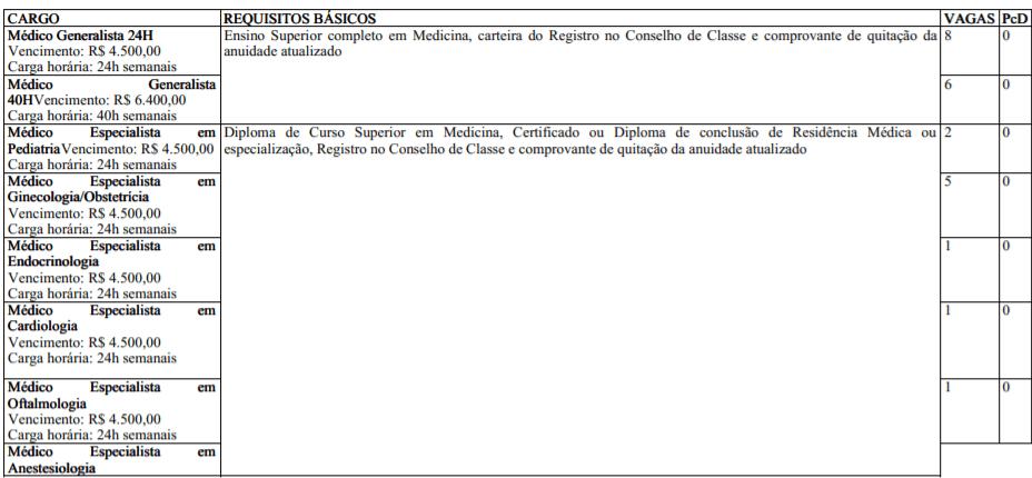 vaga - Processo Seletivo Prefeitura de Presidente Figueiredo-AM: SAIU EDITAL