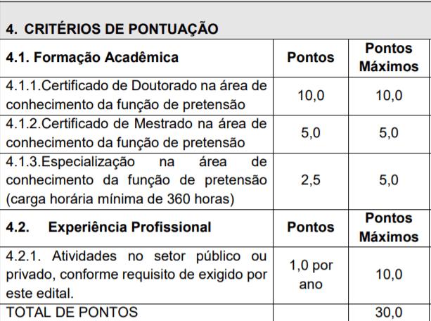 1 6 - Processo seletivo CONIMS-PR : Inscrições encerradas! Salários de até R$ 15.931,12