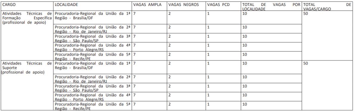 1 9 - Processo Seletivo AGU:  edital publicado com 110 vagas