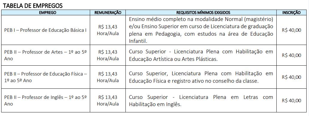 105 - Processo seletivo Prefeitura de Embaúba SP: Inscrições encerradas