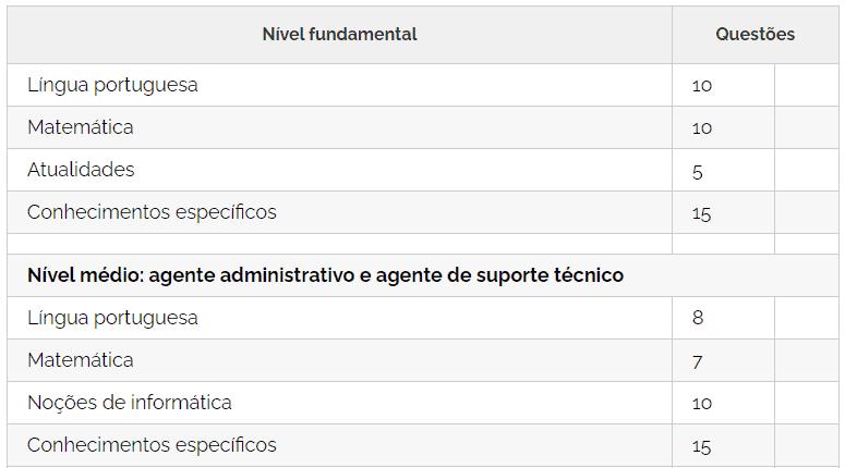 109 - Concurso SETEC Campinas SP: Inscrições encerradas