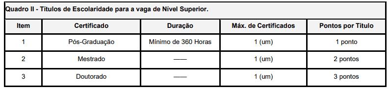 112 - Processo seletivo da Prefeitura de Buritis MG: Edital publicado