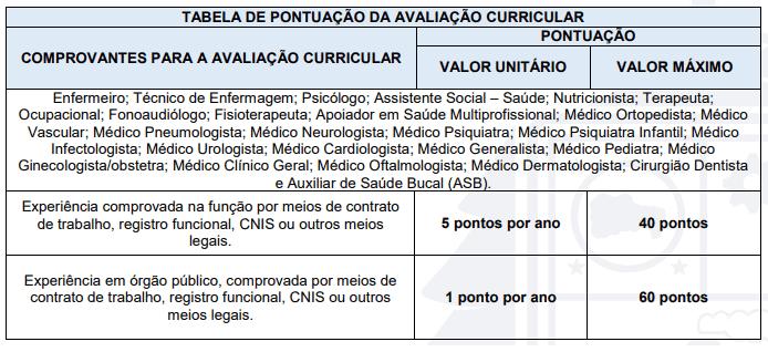 119 - Processo seletivo da Prefeitura de Caieiras SP: Inscrições encerradas