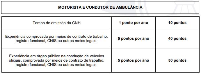 120 - Processo seletivo da Prefeitura de Caieiras SP: Inscrições encerradas