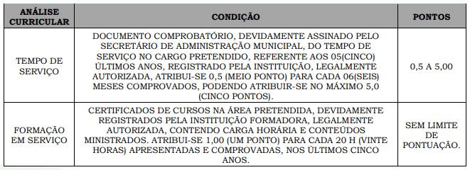 123 - Processo Seletivo da Prefeitura de Itabela BA: Inscrições encerradas
