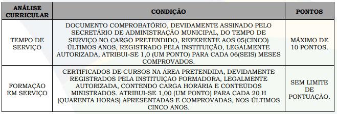 124 - Processo Seletivo da Prefeitura de Itabela BA: Inscrições encerradas