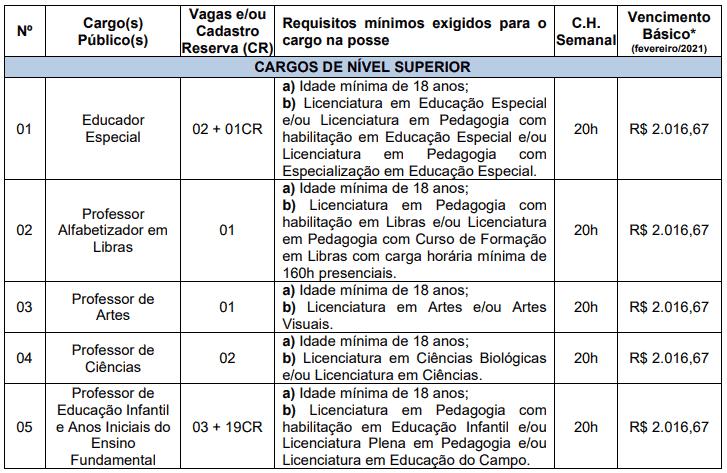 125 - Processo seletivo da Prefeitura de Candiota RS: Inscrições encerradas