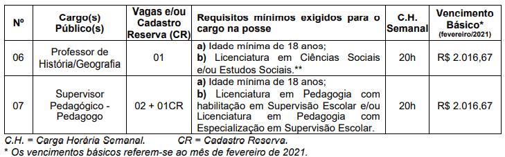 126 - Processo seletivo da Prefeitura de Candiota RS: Inscrições encerradas