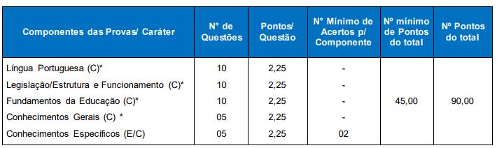 129 - Concurso da Prefeitura de Candelária RS: Inscrições encerradas