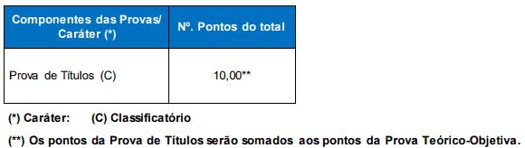 130 - Concurso da Prefeitura de Candelária RS: Inscrições encerradas