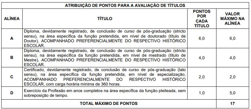 133 - Processo seletivo Sefaz PI Temporários: Edital publicado