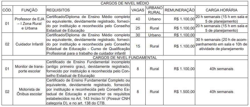 134 - Processo seletivo da Prefeitura de Feijó AC: Inscrições encerradas