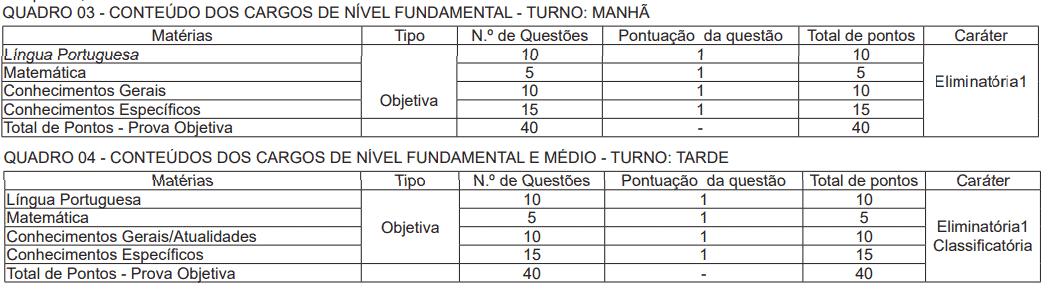 135 - Processo seletivo da Prefeitura de Feijó AC: Inscrições encerradas