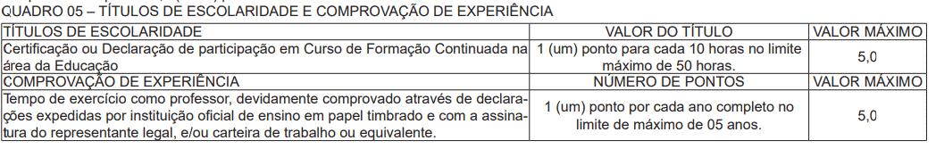 136 - Processo seletivo da Prefeitura de Feijó AC: Inscrições encerradas