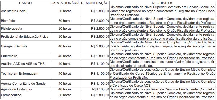 138 - Processo Seletivo da Prefeitura de Santa Rosa do Purus AC: Inscrições encerradas