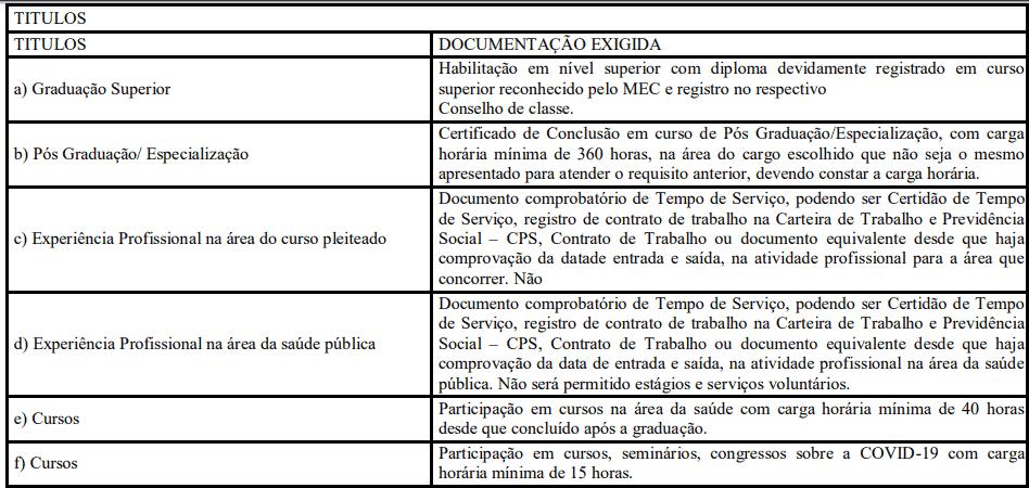 151 - Processo seletivo da Prefeitura de Campo Novo de Rondônia RO: Inscrições encerradas