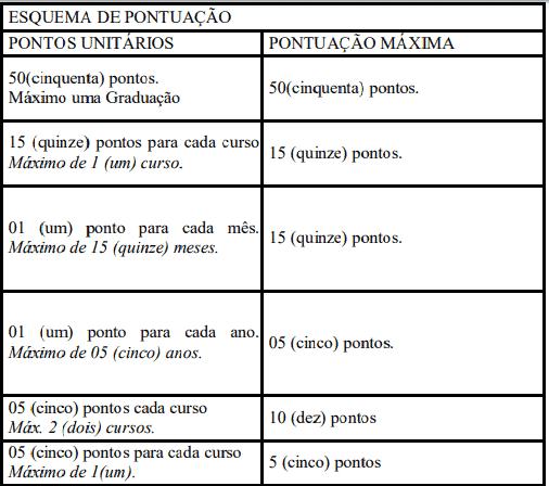152 - Processo seletivo da Prefeitura de Campo Novo de Rondônia RO: Inscrições encerradas