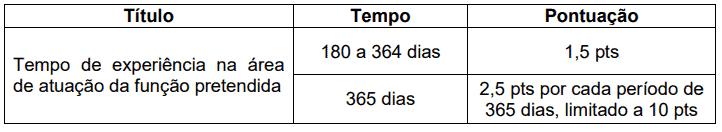 158 - Processo seletivo da Prefeitura de Itamonte MG: Inscrições abertas