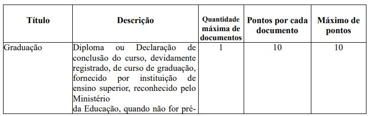 163 - Processo seletivo Prefeitura de Jardim MS: Inscrições encerradas