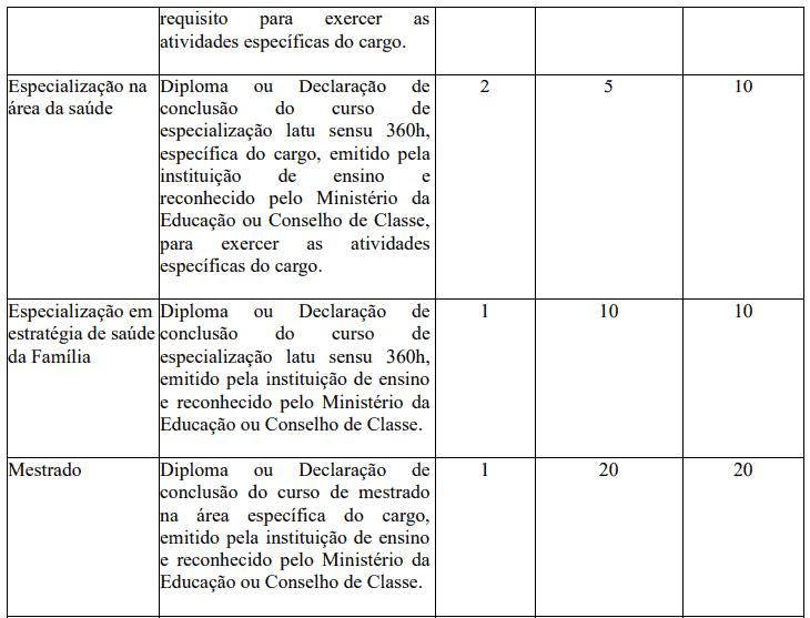 164 - Processo seletivo Prefeitura de Jardim MS: Inscrições encerradas